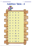 Addition Table - 2