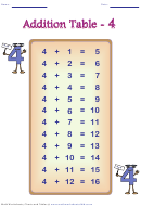 Addition Table Worksheet Template - 4 (color)