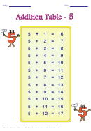 Addition Table - 5