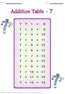 Addition Table - 7