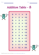 Addition Table - 8