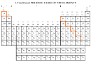 Traditional Periodic Table Of The Elements Chart