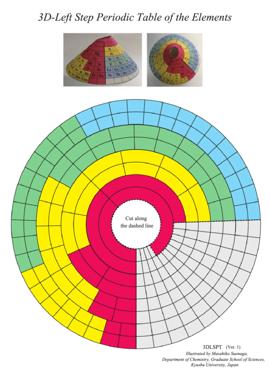 3d-left Step Periodic Table Of The Elements