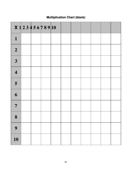 10 X 10 Times Table Chart (blank)