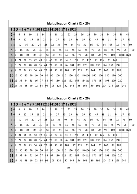 12 X 20 Times Table Chart