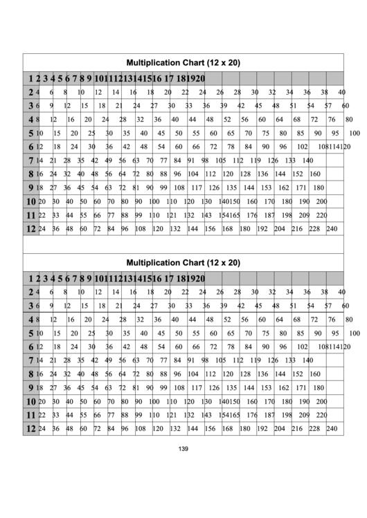 12 X 20 Times Table Chart Printable pdf