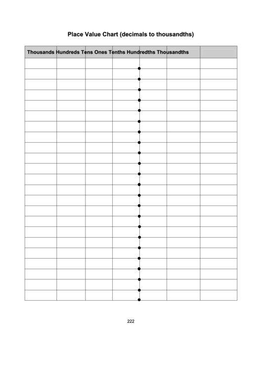 Place Value Chart Decimals To Thousandths Blank Printable Pdf Download