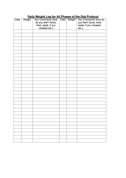 daily weight log for all phases of the diet protocol printable pdf