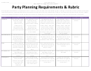 Party Planning Requirements & Rubric