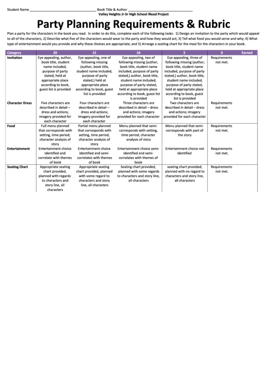 Party Planning Requirements & Rubric Printable pdf
