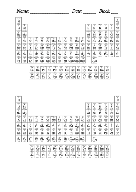 Periodic Table Coloring Activity Sheet