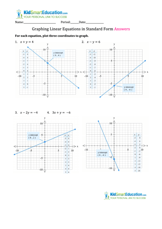 Math Worksheet Template Answers Graphing Linear Equations In