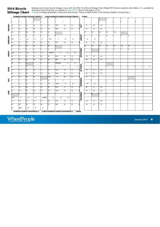 2014 Bicycle Mileage Chart