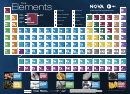 Periodic Table Of The Elements Chart - Color Version