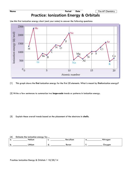 Chemistry ionization energy worksheet answers