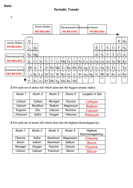Periodic Trends Worksheet