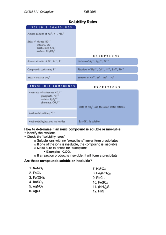 solubility rules chart printable pdf download