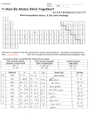 Chemistry Electronegativity Values Worksheet