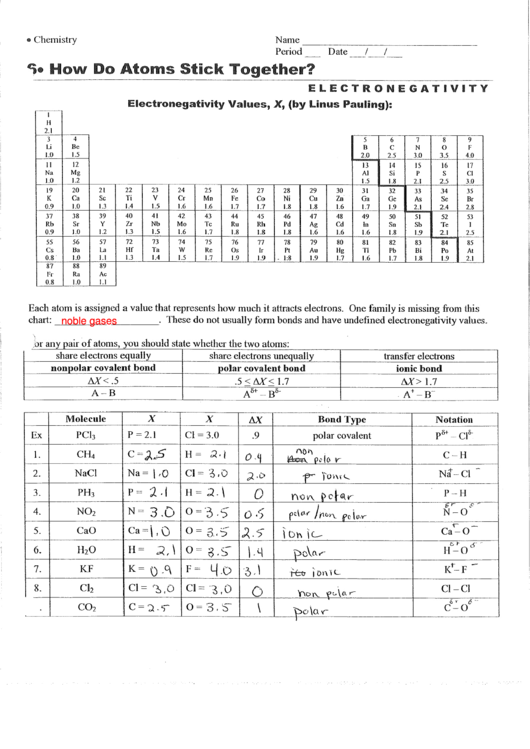 Top 6 Electronegativity Worksheet Templates free to ...