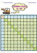 Addition Chart 1 - 10 (color)