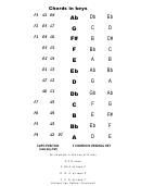 Simple Capo Chart
