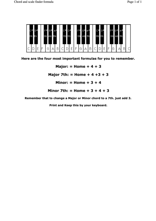 Chord And Scale Finder Formula