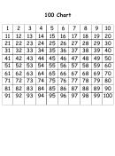 100 Chart Template