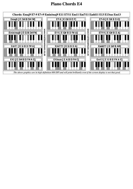 Piano Chords E4 Printable Pdf Download
