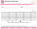 Menstrual Record Chart