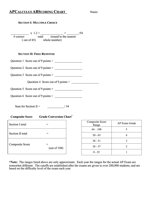 14 Calculus Cheat Sheets free to download in PDF