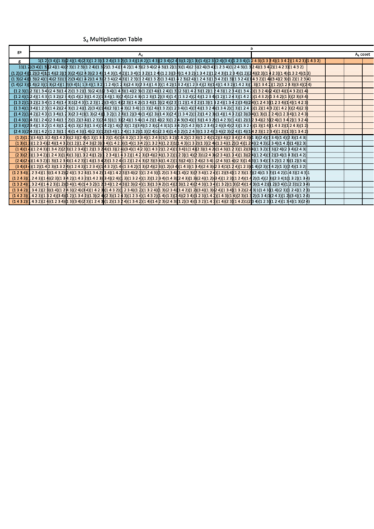 S4 Multiplication Table Printable pdf