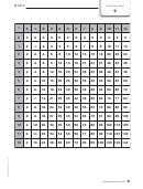 Multiplication Chart (12 X 12)