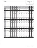 Multiplication Chart (12 X 12)