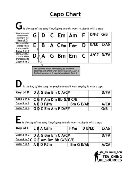 Capo Chord Chart Printable Pdf Download