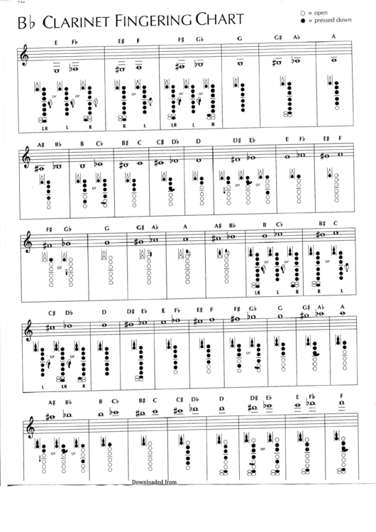 picture relating to Clarinet Finger Chart for Beginners Printable known as Bb Clarinet Fingering Chart printable pdf obtain