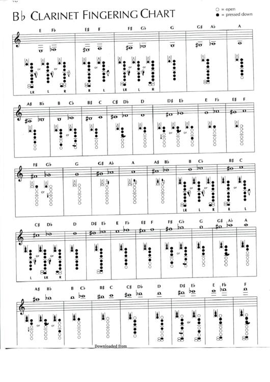 bb clarinet fingering chart printable pdf download