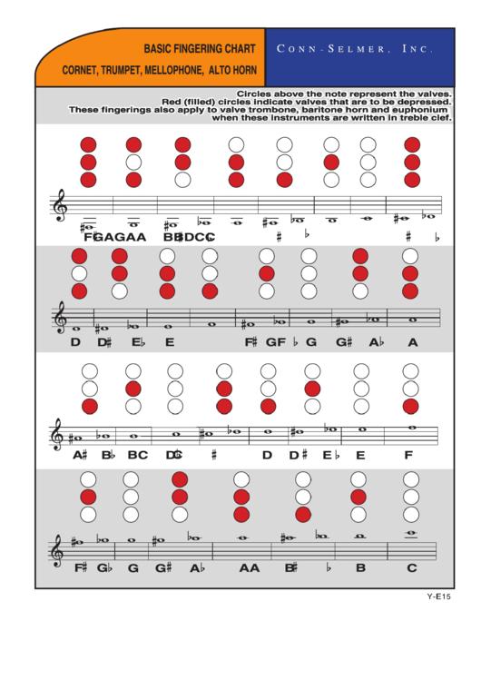 Basic Fingering Chart - Cornet, Trumpet, Mellophone, Alto Horn