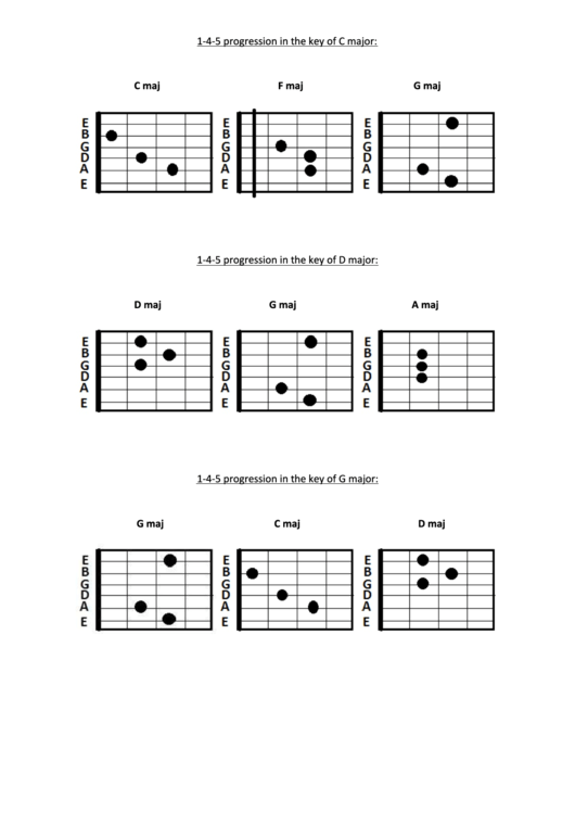 13 Chord Progression Charts Free To Download In Pdf