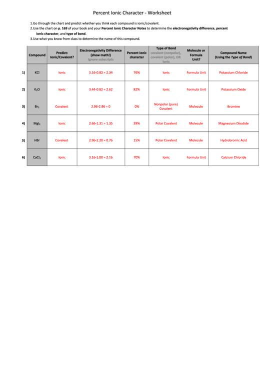 Percent Ionic Character Worksheet printable pdf download