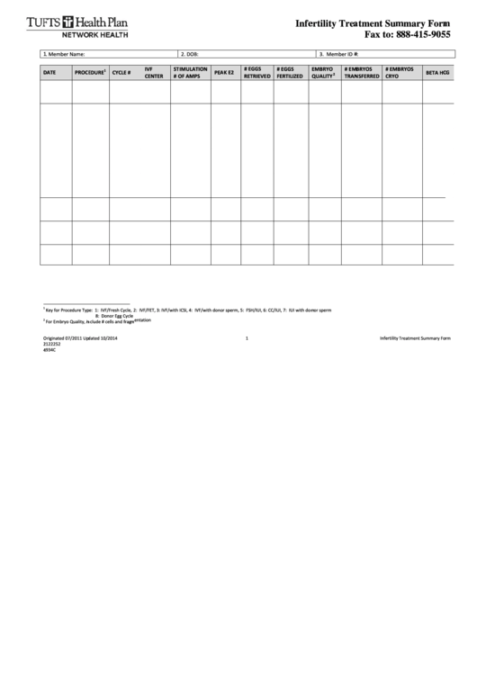 Infertility Treatment Summary Form