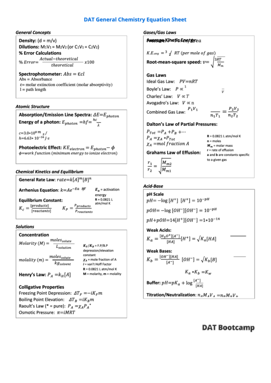 General Chemistry Equation Sheet printable pdf download