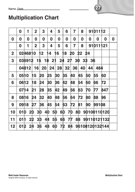 12 X 12 Times Table Chart