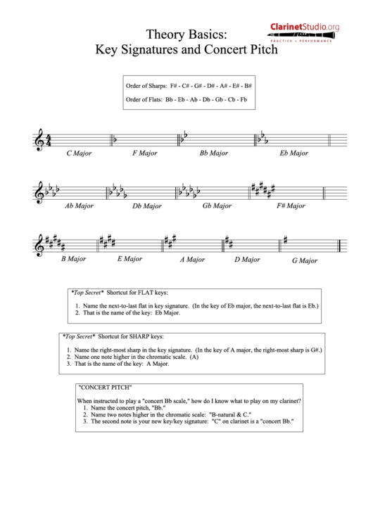 Theory Basics: Key Signatures And Concert Pitch