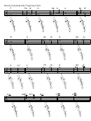 Alto Recorder Fingering Chart 2