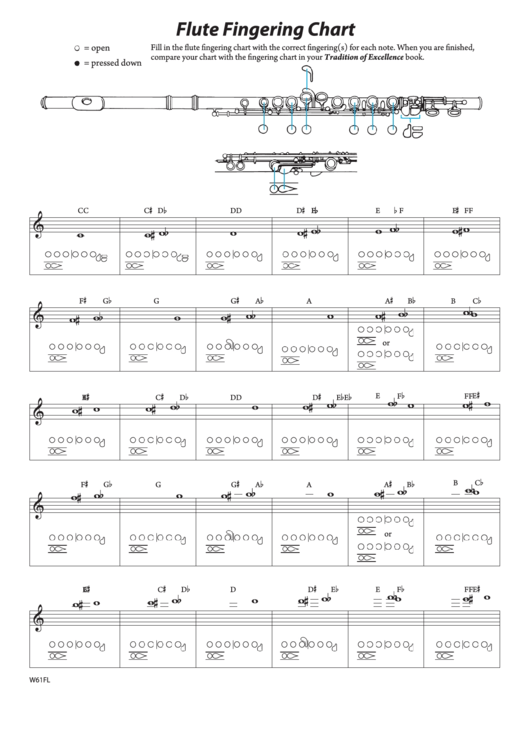 flute fingering chart printable pdf