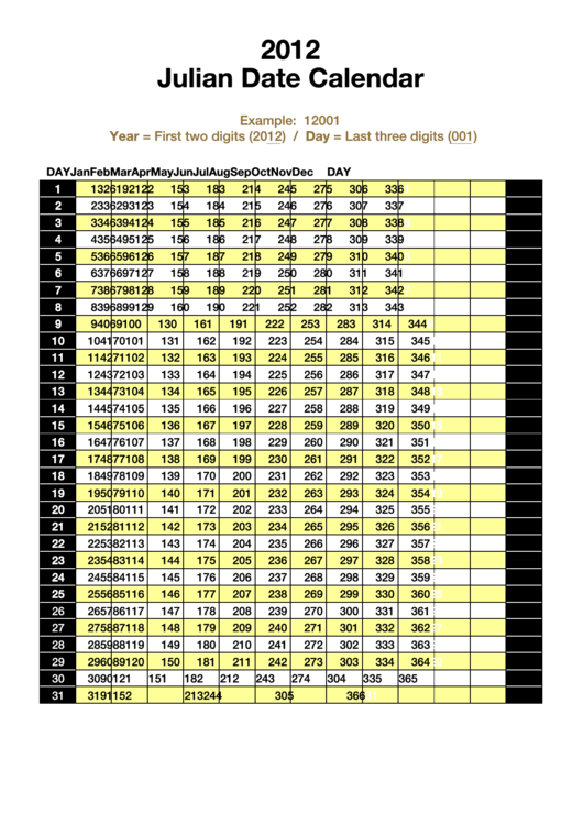 2012 Julian Date Calendar Template