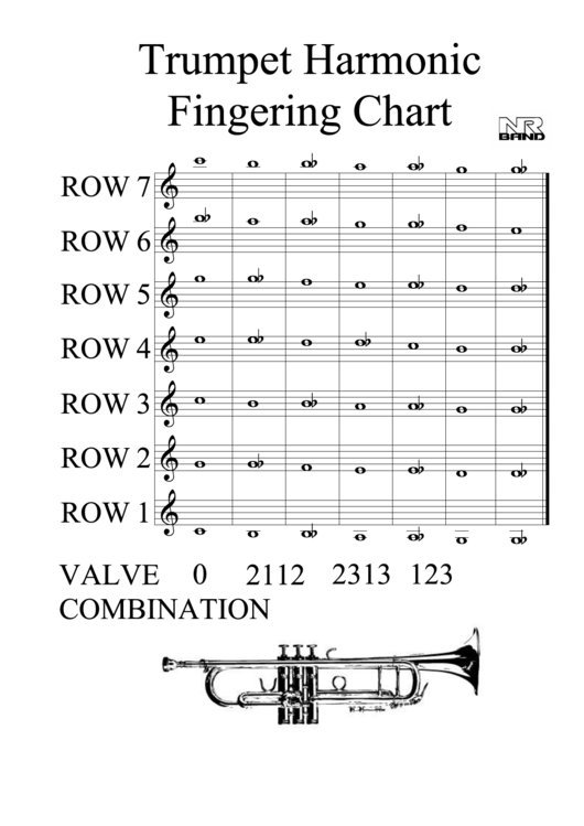 Trumpet Harmonic Fingering Chart