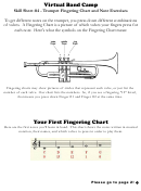 Trumpet Fingering Chart And Note Exercises