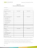 Financial Summary Spreadsheet