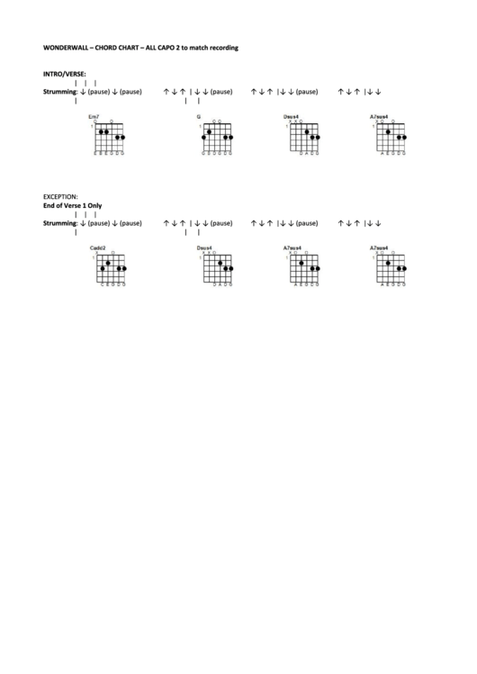 Wonderwall - Chord Chart - All Capo 2 To Match Recording printable ...